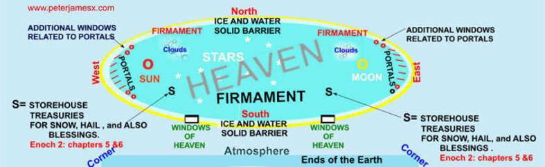 Firmament Complete alone 2016-09-15_160420